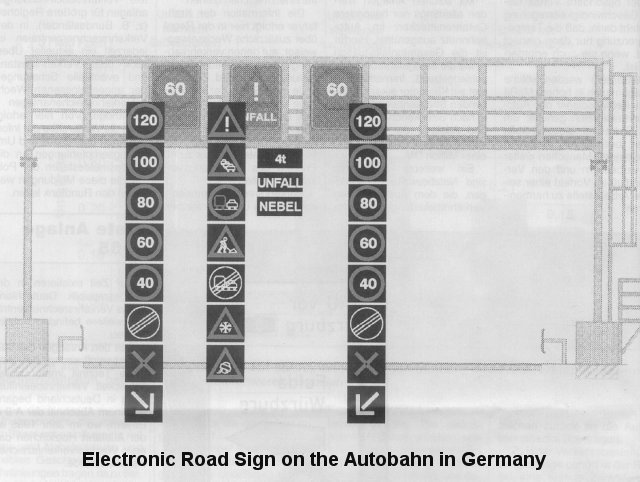 [Electronic Road Sign in Germany]